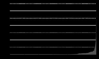 Population_curve.svg.png