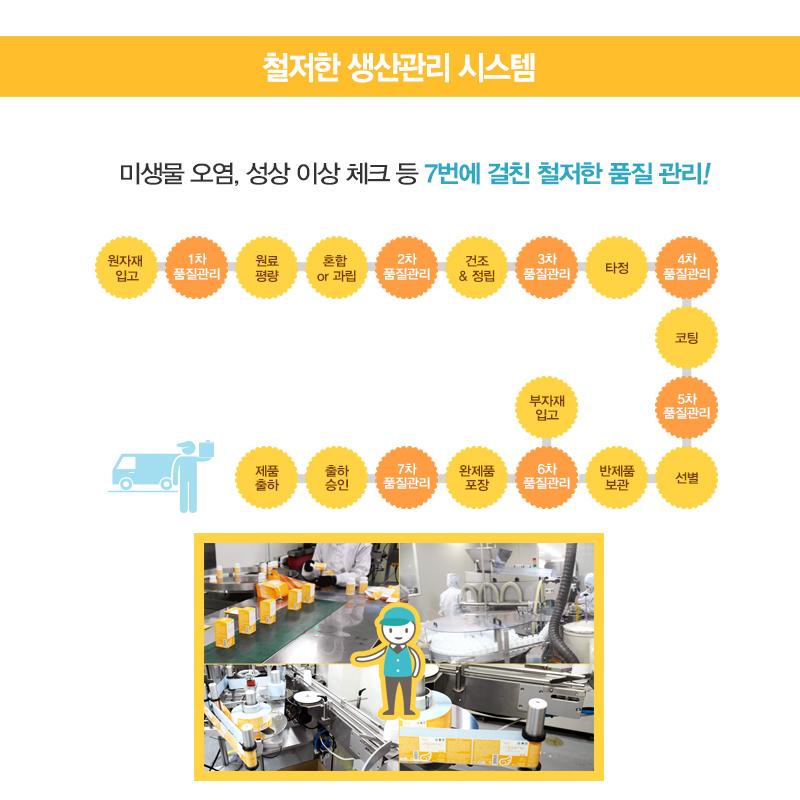 14비타민_아이용05_생산과정.jpg