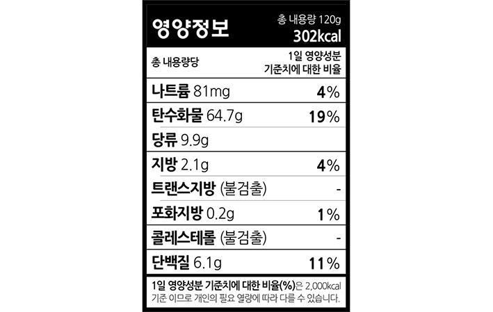 ricecake_info.jpg