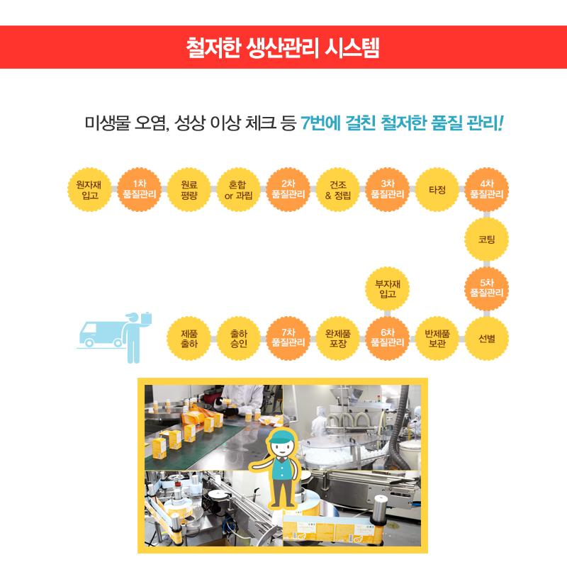 비타민D_06_생산과정.jpg