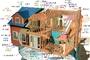 [생활]아파트를 버리고 전원주택을 짓다 : 11. 건축비용을 아끼는 견적서 읽는 법 上