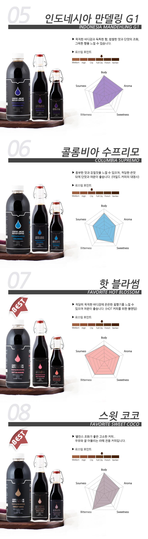 arche_bottle_04.jpg