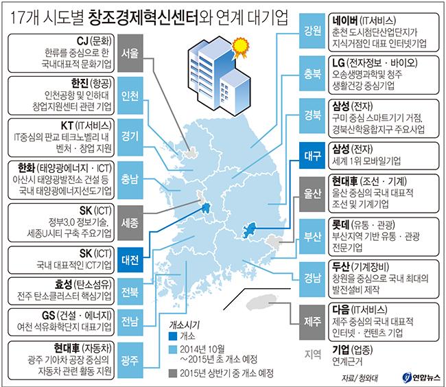 창조경제혁신센터.jpg